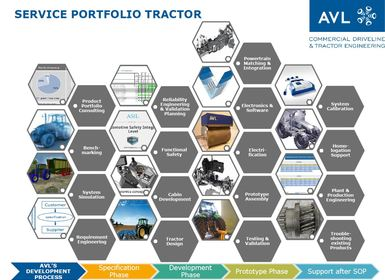 09.16_PTE_Image_web_tractor_Engineering_avl_solution
